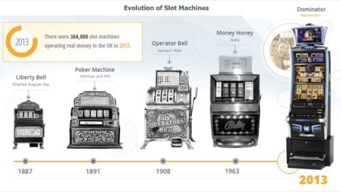 sejarah mesin slot